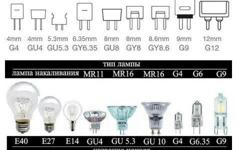 цоколи у светодиодных ламп