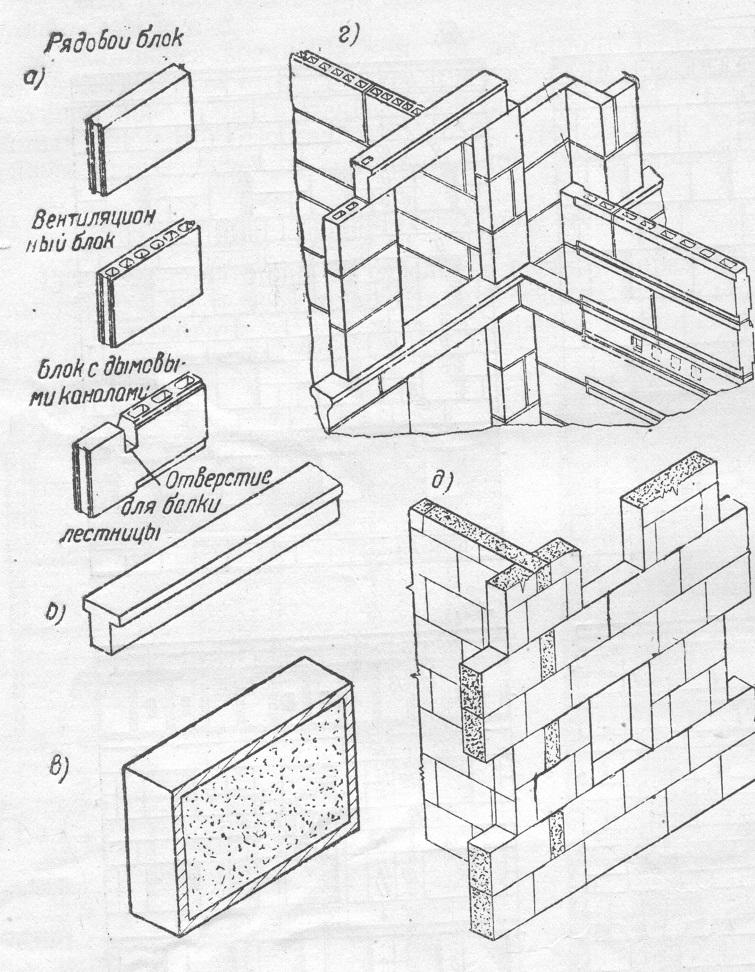 Конструктивные схемы крупноблочных стен