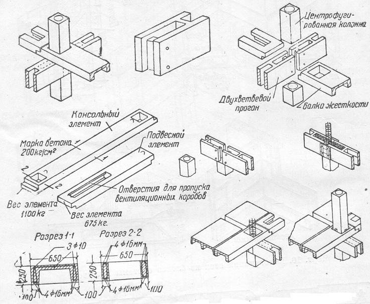 применение легких бетонов в крупноблочном строительстве