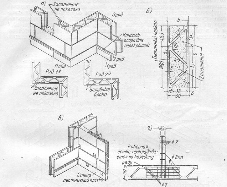 Конструкции крупноблочных стен из блоков системы Булычева