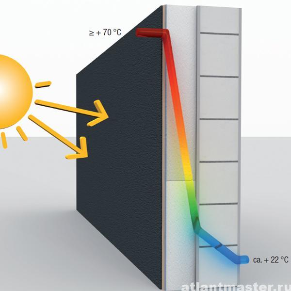 теплоизоляция_фасада1