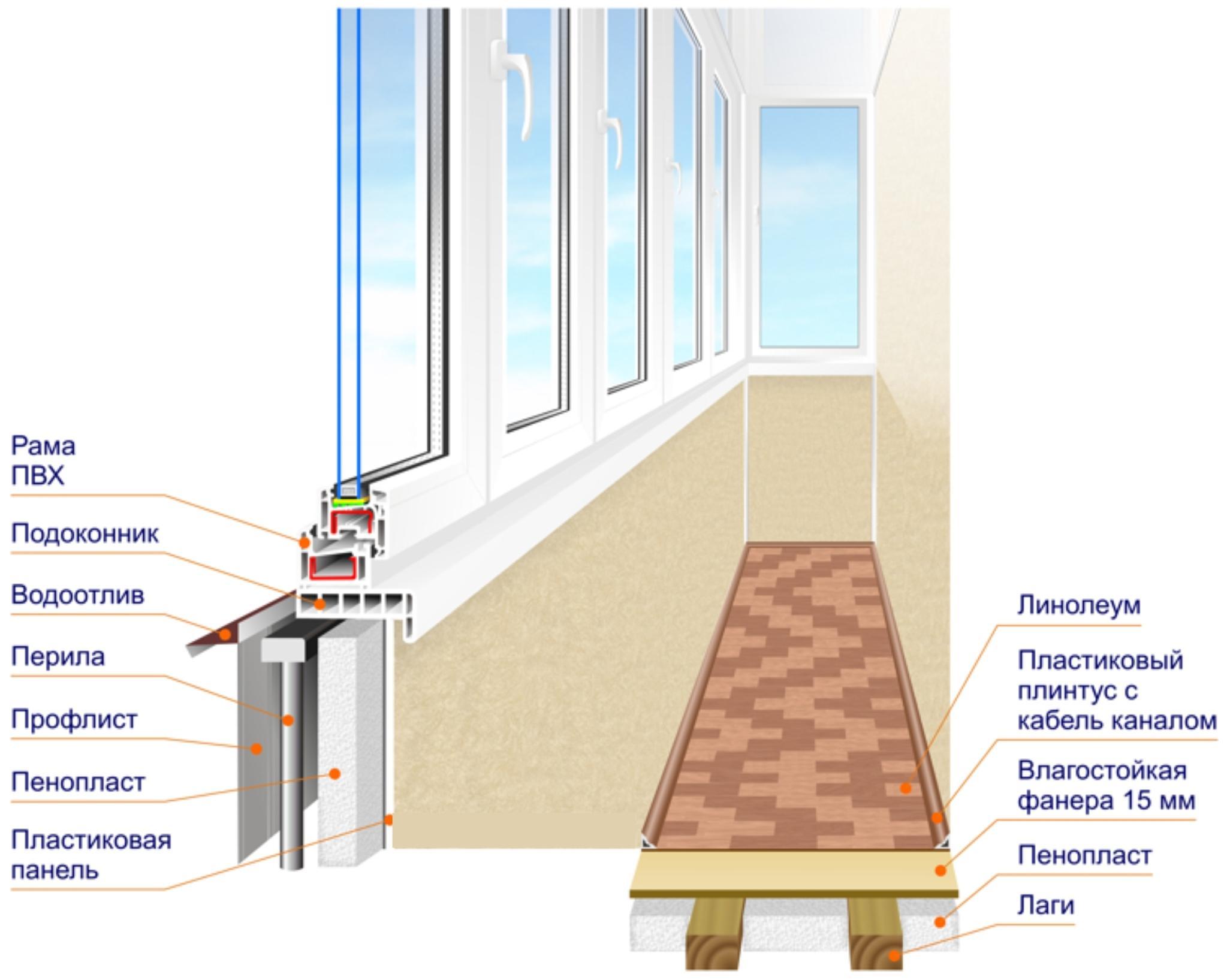 утепление_балкона1
