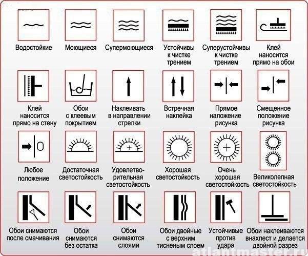 значки_на_обоях
