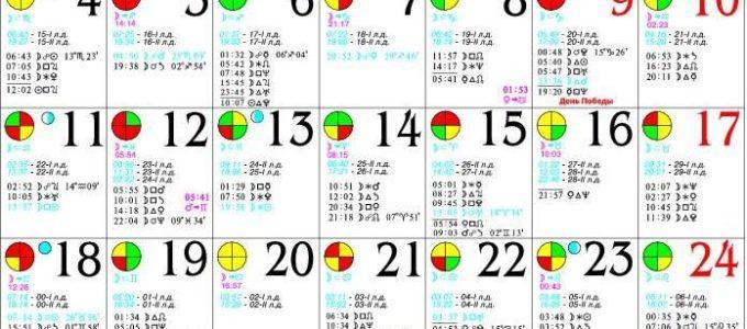 Правила строительства по лунному календарю